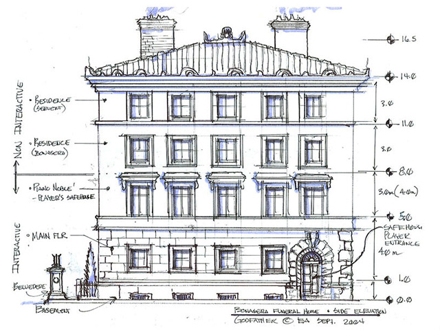 Bonasera funeral home main elevation layout design for Funeral home building plans