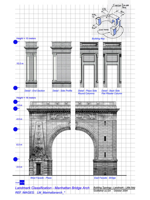 Manhattan Arch Landmark  -  Elevation and Detail