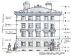 Bonasera Funeral Home  -  Main Elevation     Layout Design